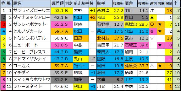 f:id:onix-oniku:20200228184551p:plain