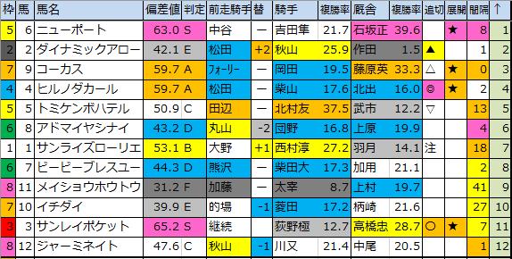 f:id:onix-oniku:20200228184815p:plain