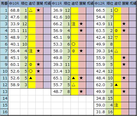 f:id:onix-oniku:20200228193512p:plain