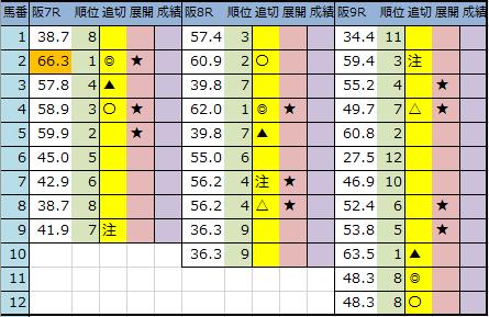 f:id:onix-oniku:20200228193607p:plain
