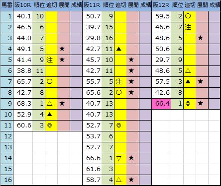 f:id:onix-oniku:20200228193638p:plain