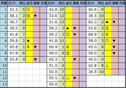 f:id:onix-oniku:20200228193710p:plain
