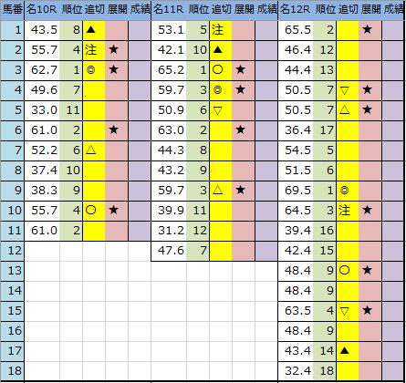 f:id:onix-oniku:20200228193741p:plain