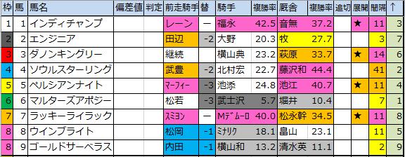 f:id:onix-oniku:20200228194745p:plain