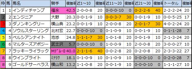 f:id:onix-oniku:20200229132242p:plain