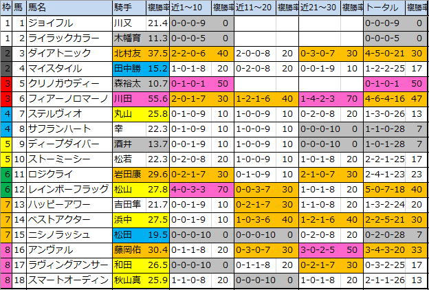 f:id:onix-oniku:20200229140312p:plain