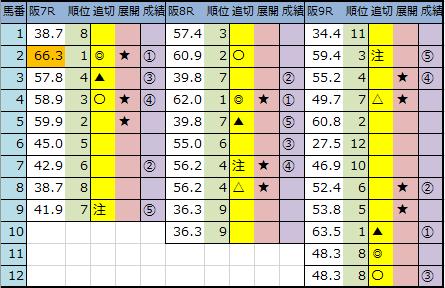 f:id:onix-oniku:20200229143840p:plain