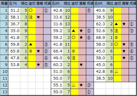 f:id:onix-oniku:20200229143934p:plain