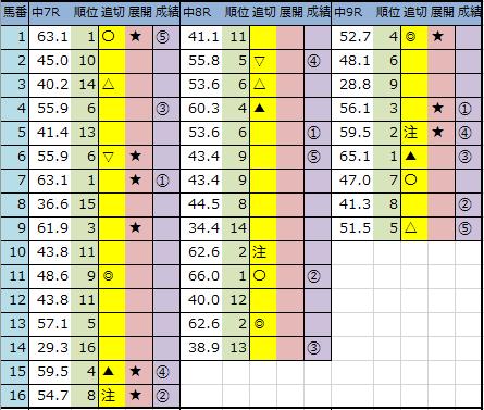 f:id:onix-oniku:20200229144547p:plain