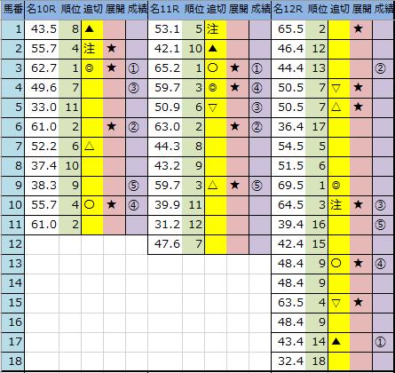 f:id:onix-oniku:20200229161814p:plain