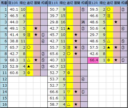 f:id:onix-oniku:20200229162437p:plain