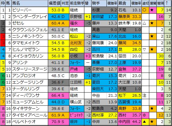 f:id:onix-oniku:20200229181614p:plain
