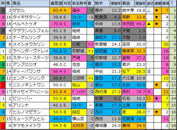 f:id:onix-oniku:20200229182317p:plain