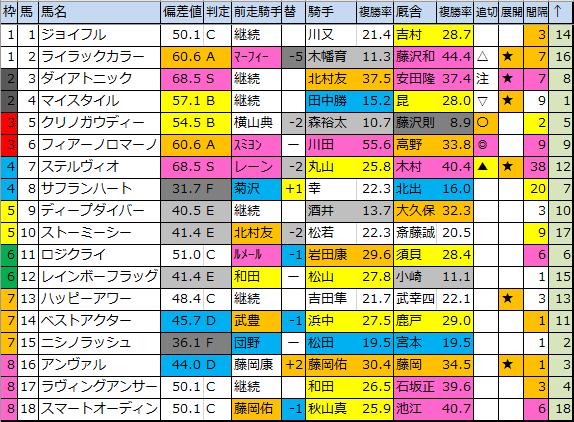 f:id:onix-oniku:20200229183548p:plain