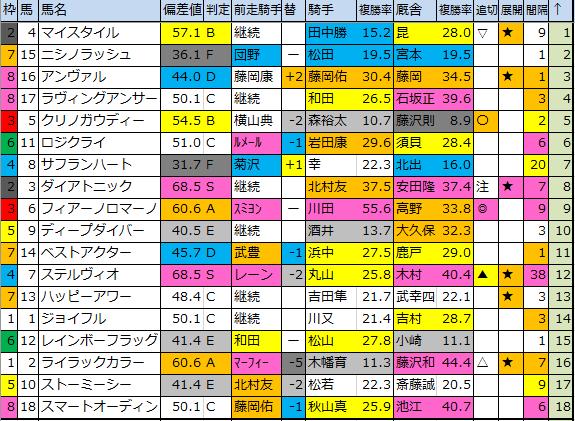 f:id:onix-oniku:20200229183815p:plain