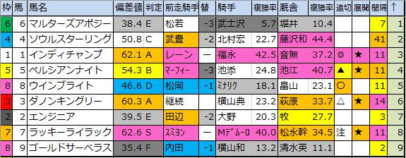 f:id:onix-oniku:20200229190031p:plain