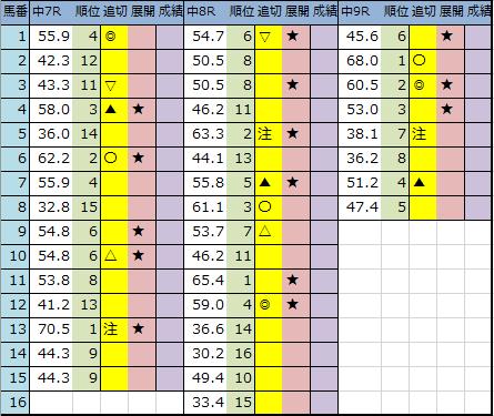 f:id:onix-oniku:20200229195105p:plain