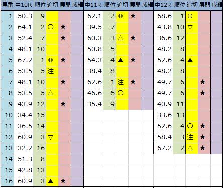 f:id:onix-oniku:20200229195150p:plain