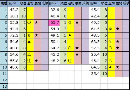 f:id:onix-oniku:20200229195248p:plain