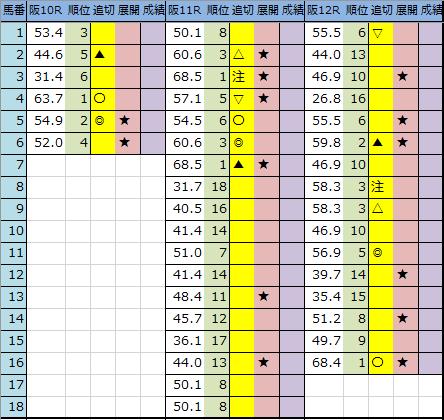 f:id:onix-oniku:20200229195320p:plain