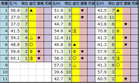f:id:onix-oniku:20200229195349p:plain