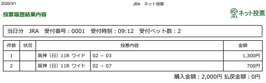 f:id:onix-oniku:20200301091310p:plain