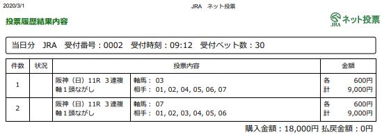 f:id:onix-oniku:20200301091353p:plain