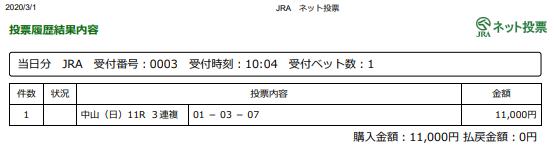 f:id:onix-oniku:20200301100607p:plain