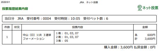 f:id:onix-oniku:20200301100705p:plain