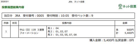 f:id:onix-oniku:20200301100741p:plain