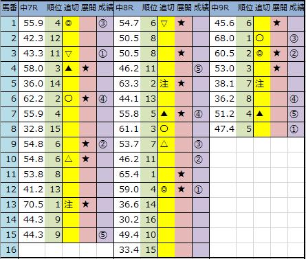 f:id:onix-oniku:20200301151335p:plain
