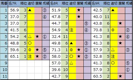 f:id:onix-oniku:20200301152631p:plain