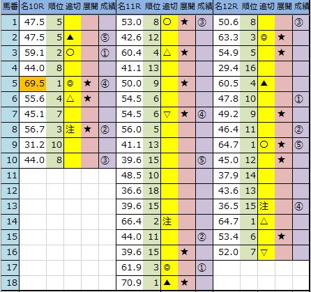 f:id:onix-oniku:20200301164856p:plain