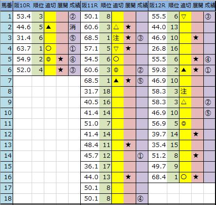 f:id:onix-oniku:20200301165042p:plain