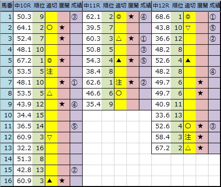 f:id:onix-oniku:20200301165430p:plain