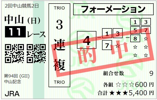 f:id:onix-oniku:20200301172903p:plain