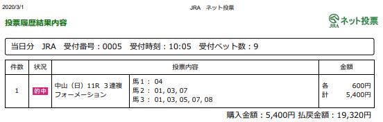 f:id:onix-oniku:20200301172914p:plain