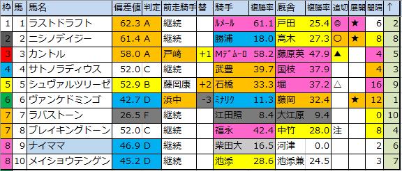 f:id:onix-oniku:20200302173048p:plain