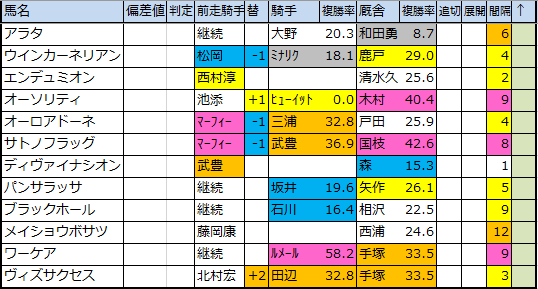 f:id:onix-oniku:20200302173340p:plain