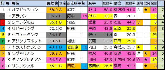 f:id:onix-oniku:20200302173652p:plain
