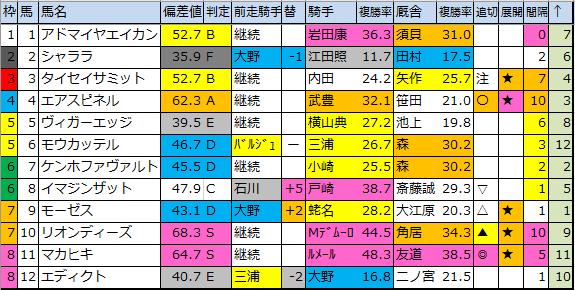 f:id:onix-oniku:20200302173905p:plain