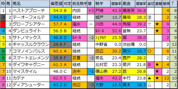 f:id:onix-oniku:20200302174002p:plain