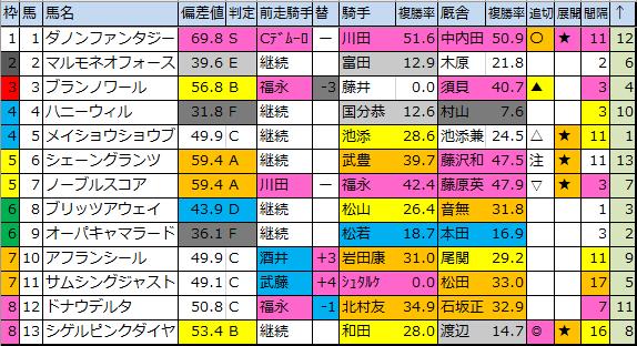 f:id:onix-oniku:20200302192738p:plain