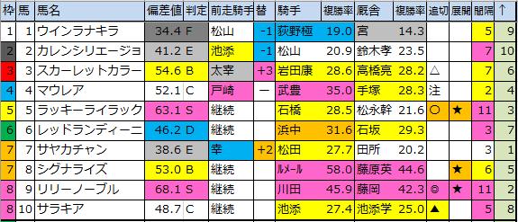 f:id:onix-oniku:20200302192851p:plain