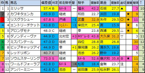 f:id:onix-oniku:20200302193115p:plain