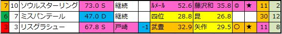 f:id:onix-oniku:20200302195443p:plain