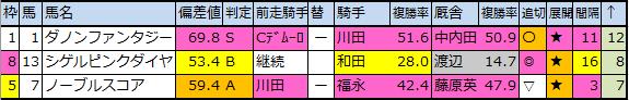 f:id:onix-oniku:20200302200608p:plain