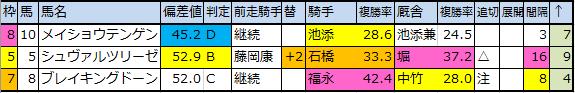 f:id:onix-oniku:20200302200726p:plain