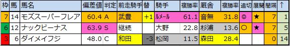 f:id:onix-oniku:20200303124425p:plain
