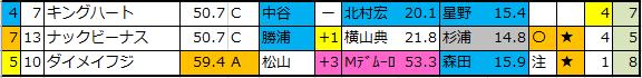 f:id:onix-oniku:20200303124455p:plain
